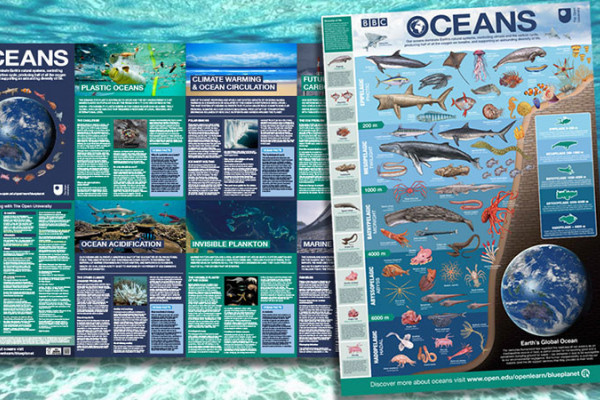 Free Blue Planet Poster